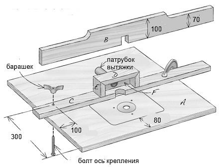 стол для фрезера чертежи