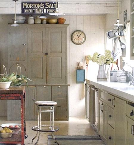 антиквариат на кухне