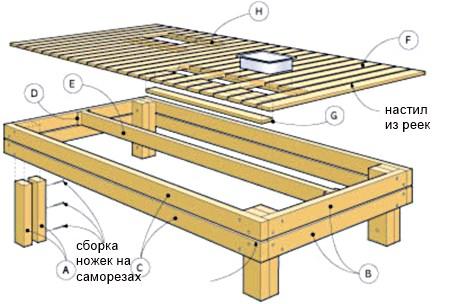 Скамейка на дачу чертежи