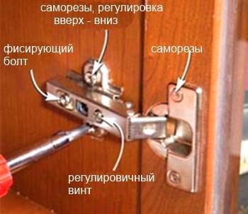 Выравнивание дверок шкафов