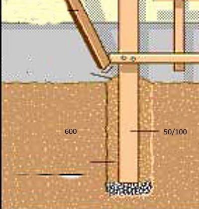 Закапываем столбы
