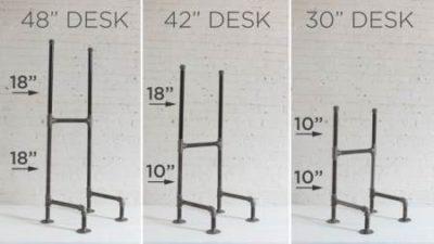 Высота стола